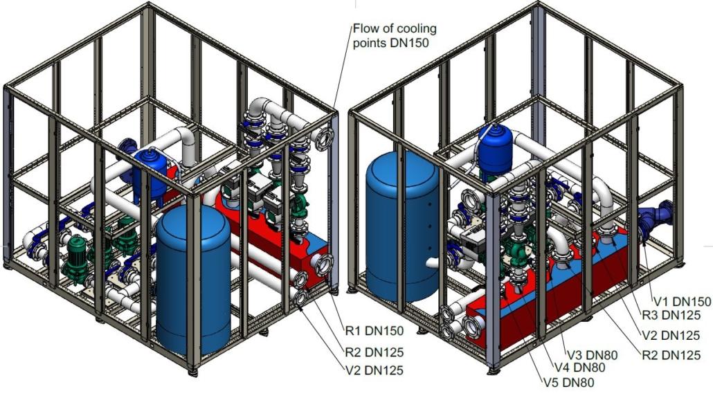 Hydraulic module